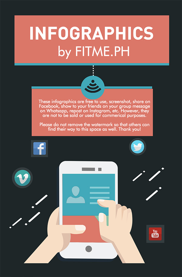 fit me infographics