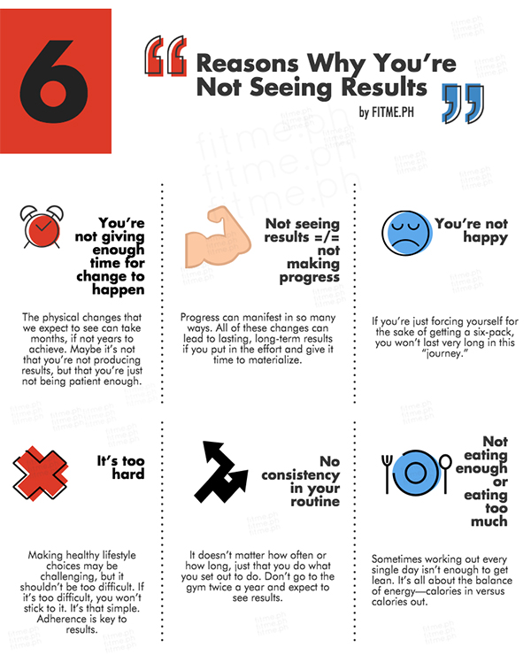 6 reasons why you're not seeing results infographic fitme.ph