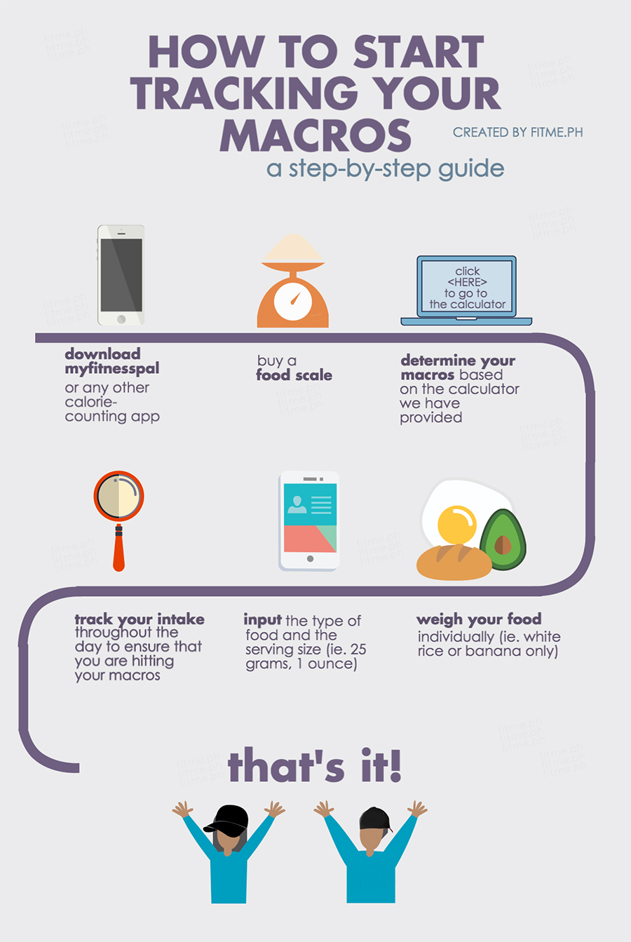 how to track macros infographic