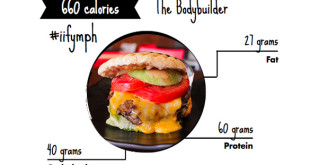 fit burger - the bodybuilder
